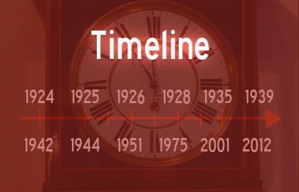 Ligne du temps